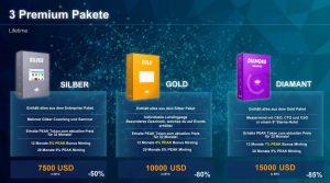 MarketPeak Erfahrungen Pakete